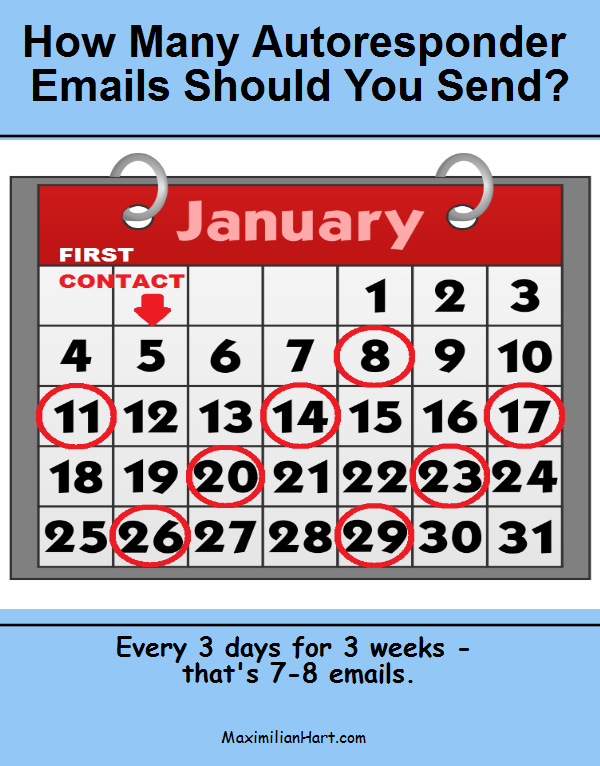 You should shoot for 7-8 emails spread out over about 3 weeks.
